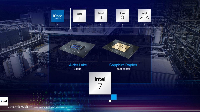 2021年底推出的Alder Lake處理器就是首代Intel 7產品。