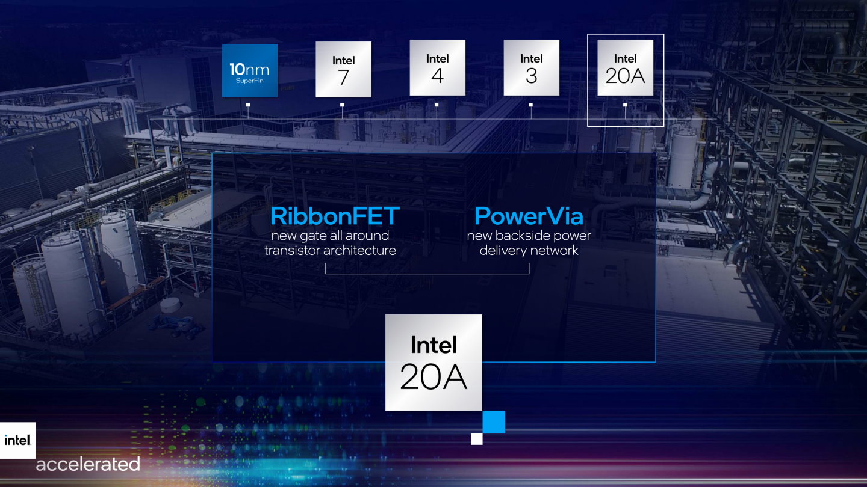 Intel 20A製程節點則會導入RibbonFET、PowerVia等技術。