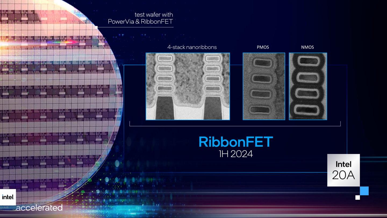 RibbonFET結構讓閘極的4面都能接觸源極,能夠強化電氣特性,有助於縮小電晶體尺寸。