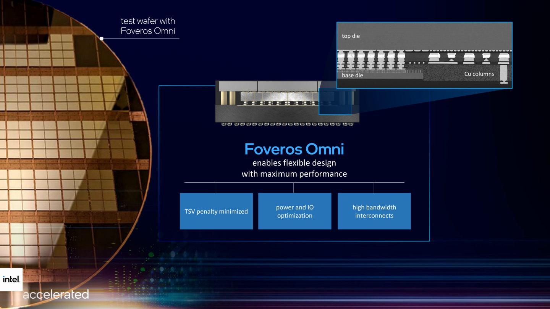 Foveros Omni技術能帶來更具彈行的封裝能力。
