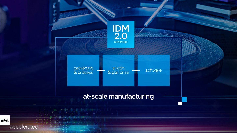 IDM 2.0策略包含製程與封裝、晶片與平台、軟體等多個層面。
