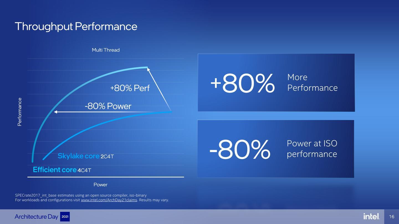 4個效率核心與2核4緒的Skylake微架構相比,可帶來80%效能或電力效率的增益。