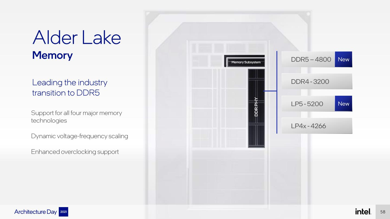 Alder Lake處理器能支援DDR4、LPDDR4x、DDR5、LPDDR5等多種記憶體規格。