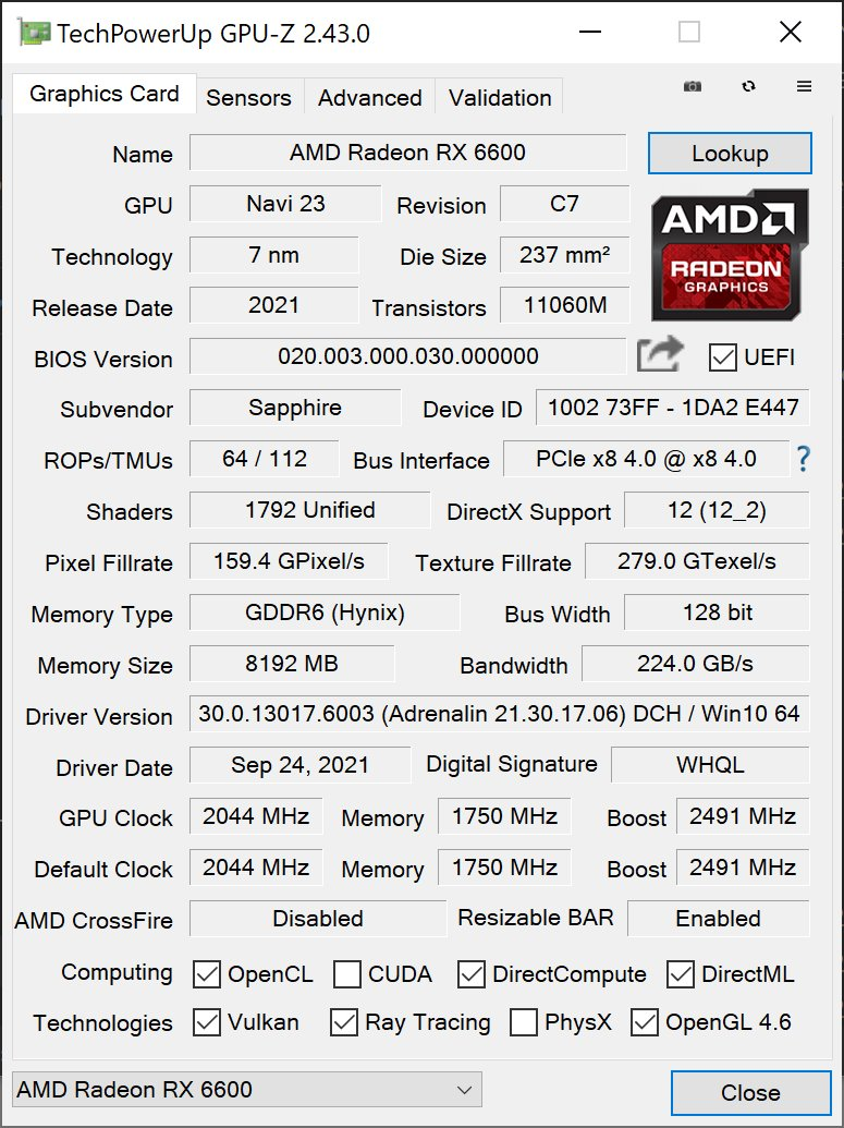 這次測試的Sapphire Pulse Radeon RX 6600總共具有1792組Unified Shader,最高Boost時脈可達2491MHz。